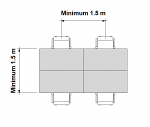 1.5-m-distance-picture